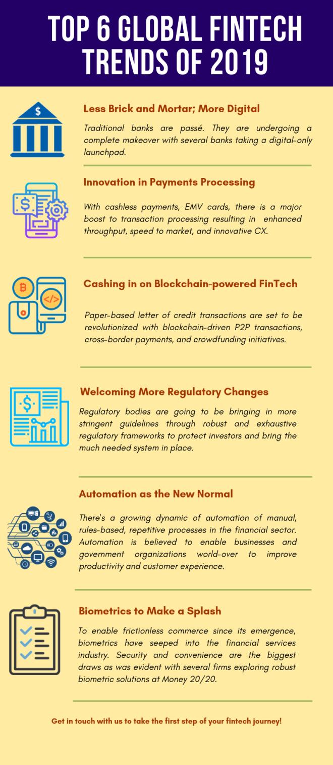 Infographic: TrendsFintech2019